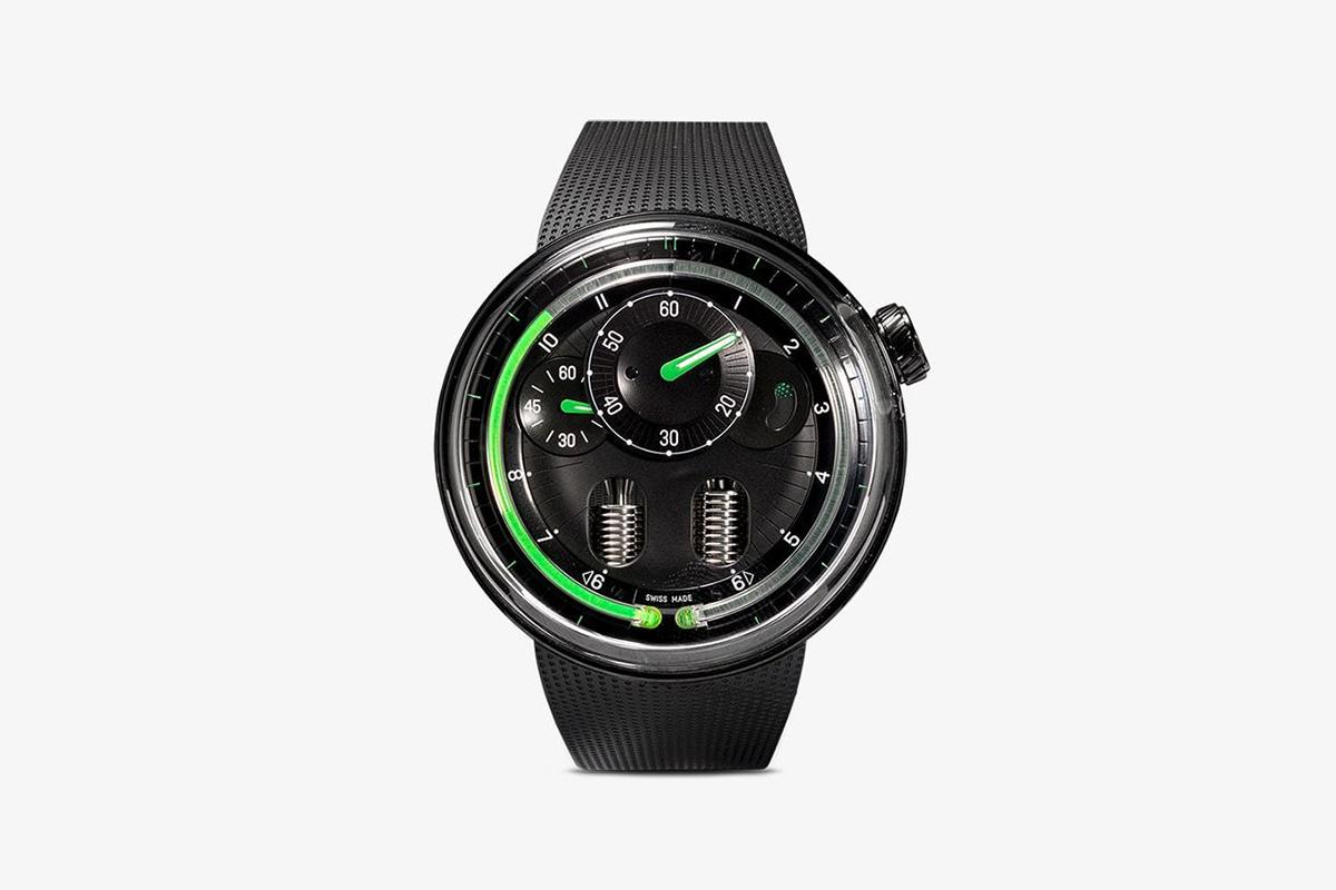 H0 Watch